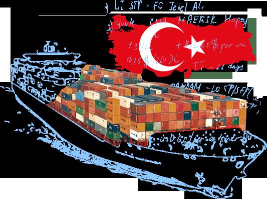 Морские контейнерные перевозки в/из Турции