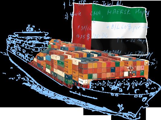 Морские контейнерные перевозки в/из ОАЭ